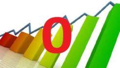 Kredi Notu 0 Olanlara 5 DK'da 20 Bin TL Kredi İmkanı