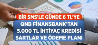 QNB Finansbank SMS ile Günde 6 TL'ye 5 Bin TL İhtiyaç Kredisi Kampanyası