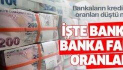 Banka Faiz Oranları Düştü mü? Bankaların Güncel Kredi Faiz Oranları!